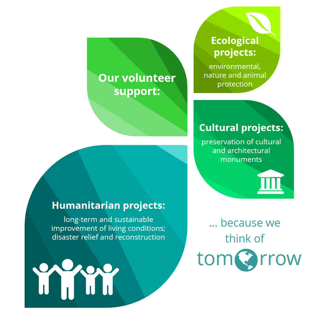Engineering service provider REVONEER supports humanitarian, cultural and ecological projects by mechanical engineering, electrical engineering and informatics development services